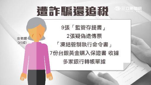 退休師往生被騙1200萬 家屬遭疑逃稅
