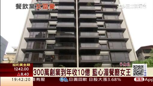 藍心湄22年擁9家店 擠身億萬女富豪