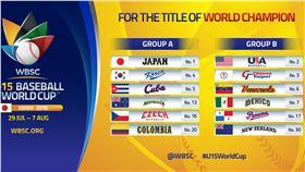U15世界盃(圖/世界棒壘總會提供)