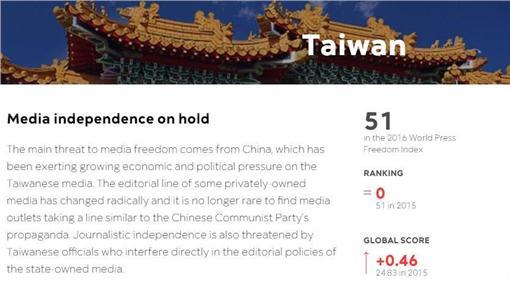 台灣新聞自由 (圖/翻攝自無國界記者組織網站)