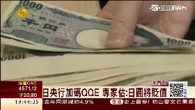 日QQE大漲1800 框