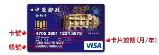 中華郵政,郵局,金融卡,VISA(圖/翻攝自中華郵政)