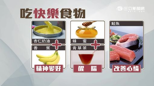 喝椰子油防失智減重? 膽固醇恐爆表
