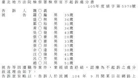 憲兵濫搜案不起訴書/翻攝
