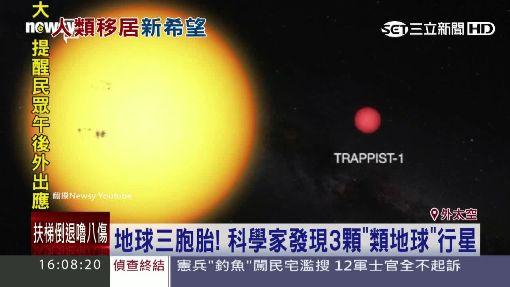 """地球三胞胎! 科學家發現3顆""""類地球""""行星"""