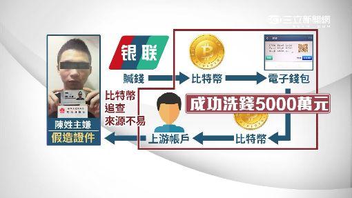 詐騙集團洗錢新招 「比特幣」撈5千萬