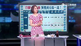 (必)黑白食物1600