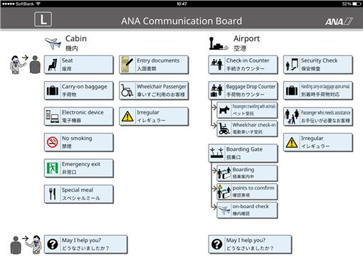 ANA溝通板。(圖/ANA提供)