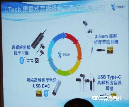 音質至上!i.Tech強推6款藍牙耳機 要讓耳朵懷孕