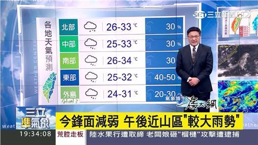 0607準氣象