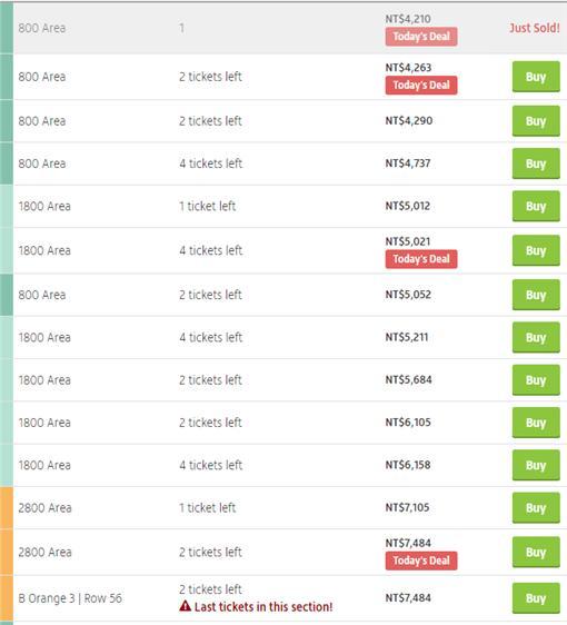 黃牛,五月天,演唱會,票價,停車場,杜絕,實名制(售票網站 http://www.viagogo.com/tw/Concert-Tickets/Rock-and-Pop/Mayday-Tickets/E-1823700)