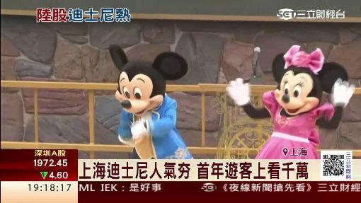 上海迪士尼人氣夯 概念股拉砲迎行情