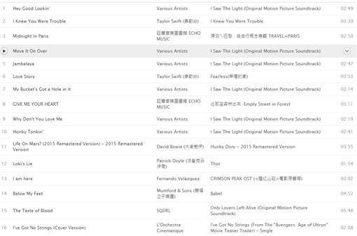 Taylor Swift,Tom Hiddleston,泰勒斯,洛基,KKBOX,歌單 圖/翻攝自KKBOX