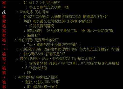 PTT鄉民不滿一例一休民調/翻攝PTT