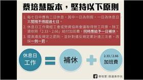 蔡培慧勞基法