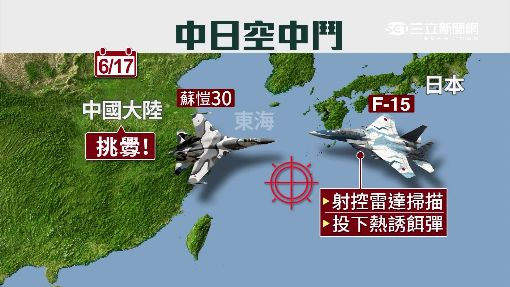中日東海互嗆! 陸戰機闖釣魚台日升空攔截