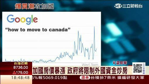 紅色錢潮一波波 溫哥華房價年飆3成