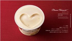 夏天,冰淇淋,氣溫,占卜,哈根達斯,心型,Häagen-Dazs,口味(http://www.haagen-dazs.co.jp/haagenheart/)