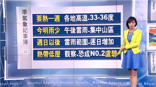 太平洋,高壓,高溫,氣溫,氣象,降雨,熱浪,輕颱,盧碧,雷陣雨,防曬