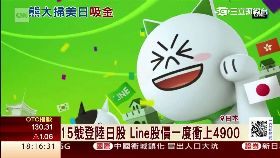 CLine美日IPO1900
