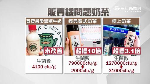 台中奶茶販賣機 生菌數竟超標127倍