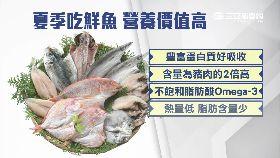 健康吃海魚
