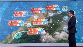 太平洋高壓,炎熱,氣象,氣溫,三立準氣象,陣雨,山區,盧碧,天氣,颱風