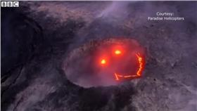 夏威夷火山(圖/翻攝自BBC NEWS YouTube)
