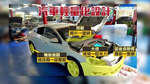 """汽車省油""""輕量化"""" 鋼樑防撞增強安全"""