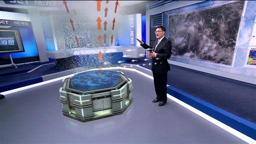颱風,氣象,氣壓,對流,降雨,季節,溫度,雷陣雨