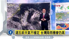 周五前天氣不穩 周日過後降雨趨緩