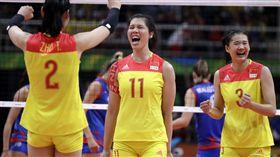 中國女排擊敗塞爾維亞_美聯