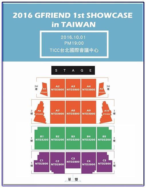 2016 GFRIEND 1 st SHOWCASE in TAIWAN 圖/皂莢木文化提供