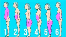 減肥,脂肪 圖/翻攝自upsocl