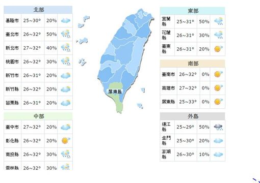 0911氣象