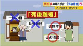 日本,離婚,女性,婆媳,姻族関係終了届,死後離婚,法律,夫家,家屬,遺產(http://www.mbs.jp/news/kansai/20160922/00000057.shtml)