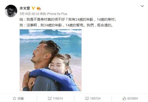 余文樂,孝子,媽媽,獻吻圖/翻攝自余文樂微博