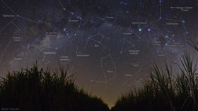 地球軸心變動 將出現第13星座?(圖/ NASA)