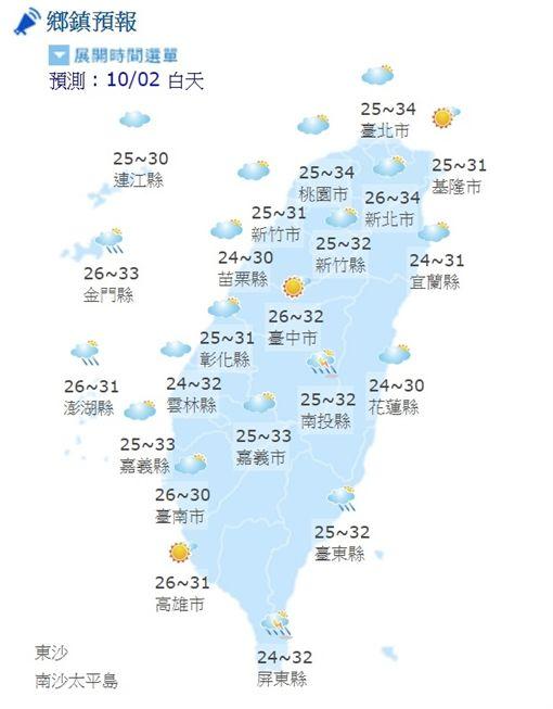 氣象(圖/翻攝自中央氣象局)