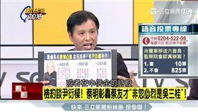 財經專家蔡明彰
