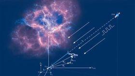 脈衝星導航,衛星 圖/翻攝自百度百科 16:9