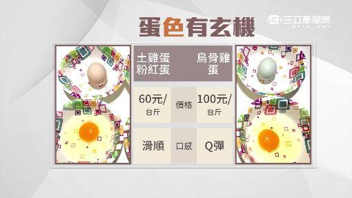 """烏骨雞蛋每斤破百! 靠""""增色""""衝價格"""