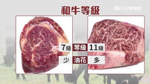 台灣沒日本和牛!教你看懂「牛肉等級」