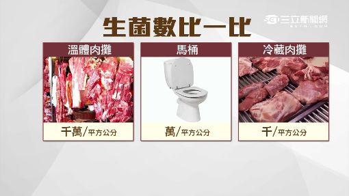 溫體肉新鮮? 專家:生菌數比馬桶高1千倍