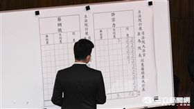 司法院正副院長人同事意權,開票,許宗力,蔡炯燉 圖/記者林敬旻攝