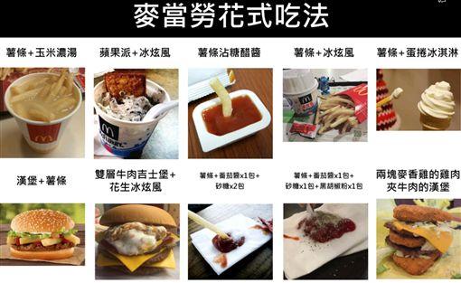 麥當勞花式吃法/dcard (https://www.dcard.tw/f/food/p/224985320)