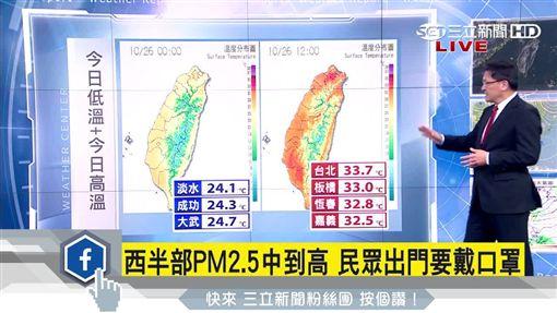 三立準氣象,東北風,潘大綱