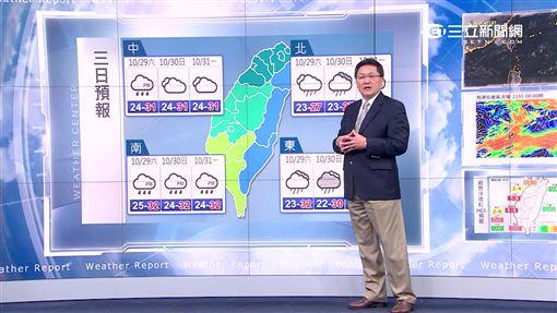 三立準氣象,東北風,潘大綱,降溫