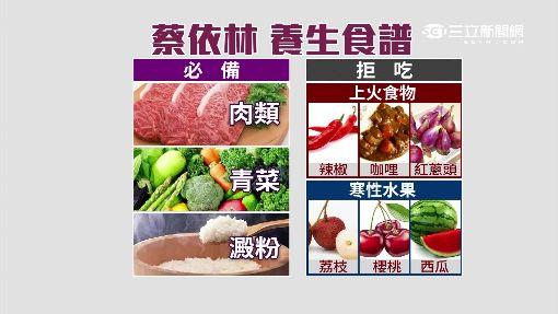 """蔡依林養生地雷 拒吃""""櫻桃.咖哩"""""""