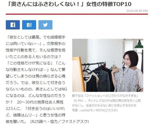 日本,調查,男女,問卷,女友,老婆,r25 圖/翻攝自R25